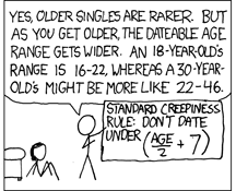 the dating age formula