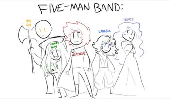 Needs Help: Five Man Band - TV Tropes Forum