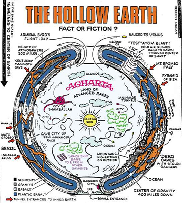 https://static.tvtropes.org/pmwiki/pub/images/Hollow_Earth.jpg