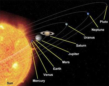 http://static.tvtropes.org/pmwiki/pub/images/Solar_System_270.jpg