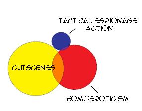 http://static.tvtropes.org/pmwiki/pub/images/TacticalHomoertoScene.png