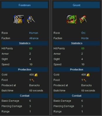 https://static.tvtropes.org/pmwiki/pub/images/Warcraft_2_8815.jpg