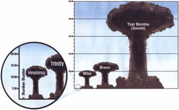 https://static.tvtropes.org/pmwiki/pub/images/bombcomparison_9161.jpg