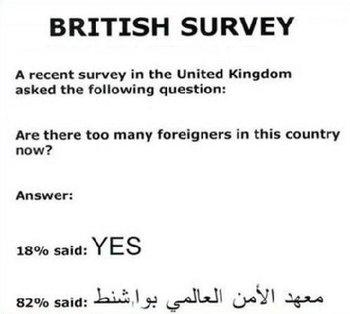 http://static.tvtropes.org/pmwiki/pub/images/british_survey.jpg