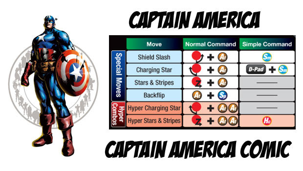 http://static.tvtropes.org/pmwiki/pub/images/captain_america1.jpg