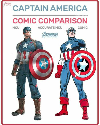 https://static.tvtropes.org/pmwiki/pub/images/captain_america_mcu_vs_comic2.jpg