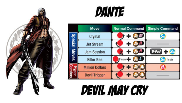 http://static.tvtropes.org/pmwiki/pub/images/dante_moves1.jpg