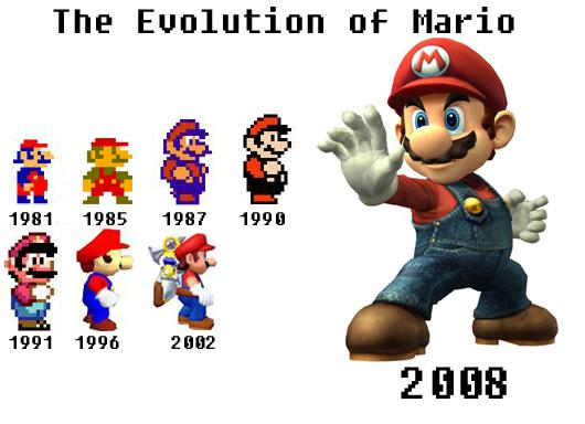 http://static.tvtropes.org/pmwiki/pub/images/evolutionofmario.jpg