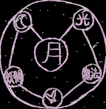 https://static.tvtropes.org/pmwiki/pub/images/fairy_magic_circle.png