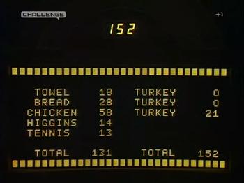 https://static.tvtropes.org/pmwiki/pub/images/family_fortunes_turkey.jpg