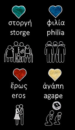 http://static.tvtropes.org/pmwiki/pub/images/four_loves_8.jpg