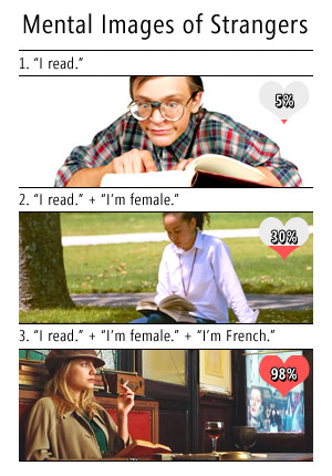 http://static.tvtropes.org/pmwiki/pub/images/french-is-sexier_5538.jpg