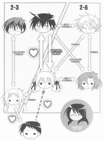 https://static.tvtropes.org/pmwiki/pub/images/iris-zero-relationship-chart_739.png