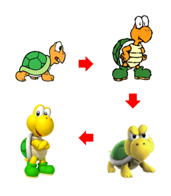 https://static.tvtropes.org/pmwiki/pub/images/koopa_evolution_collage_1.png