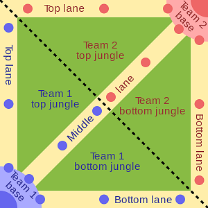 https://static.tvtropes.org/pmwiki/pub/images/map_of_moba.png