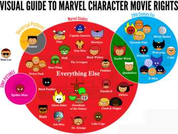 https://static.tvtropes.org/pmwiki/pub/images/marvel_rights.png