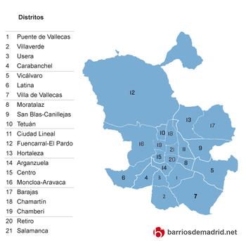 http://static.tvtropes.org/pmwiki/pub/images/poblacion_por_distritos_de_madrid.jpg