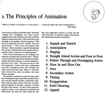 http://static.tvtropes.org/pmwiki/pub/images/principles_of_animation1.jpg