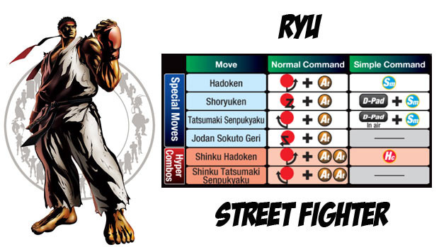 http://static.tvtropes.org/pmwiki/pub/images/ryu_moves.jpg