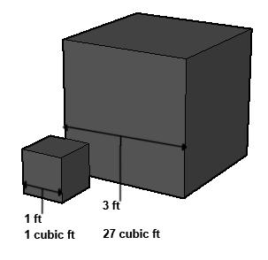 https://static.tvtropes.org/pmwiki/pub/images/squarecubelaw_fixed_498.png