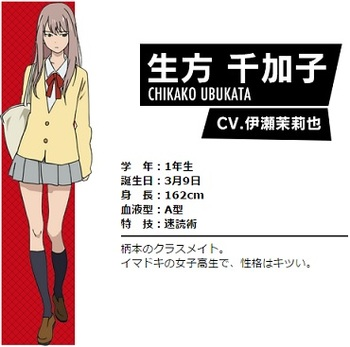 https://static.tvtropes.org/pmwiki/pub/images/support_cast_for_days_tv_anime_announced_1.jpeg