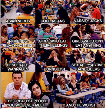 https://static.tvtropes.org/pmwiki/pub/images/the_cafeteria_cliques_mean_girls.png
