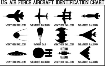 http://static.tvtropes.org/pmwiki/pub/images/usaf_aircraft_id_chart_3906.jpg