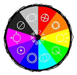 http://static.tvtropes.org/pmwiki/pub/images/wheel_of_ego_TVTropes_1037.png