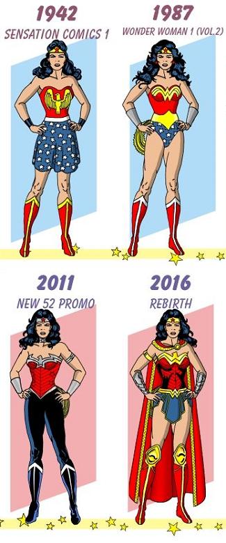 Costume Evolution Tv Tropes A wide variety of captain marvel costume options are available to you, such as supply type, costumes type, and holiday. costume evolution tv tropes
